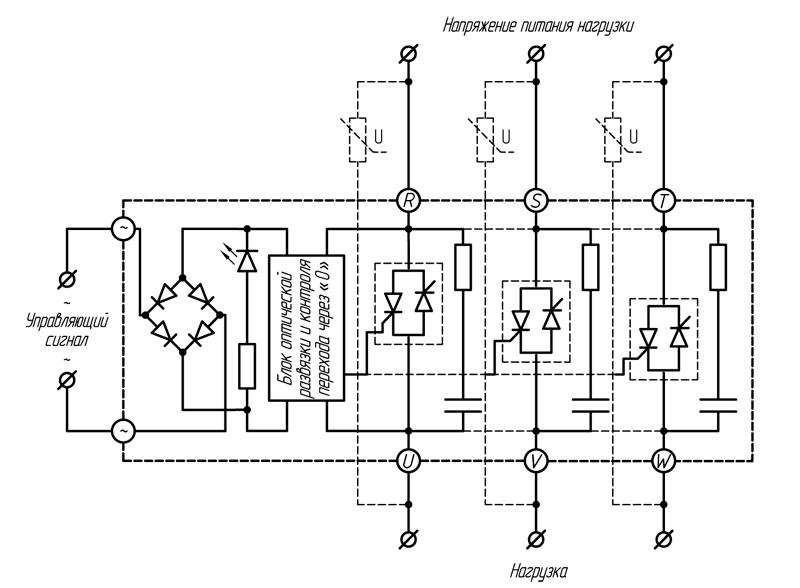 Реле серии HT-хх44.ZA2 (≥ 60A)