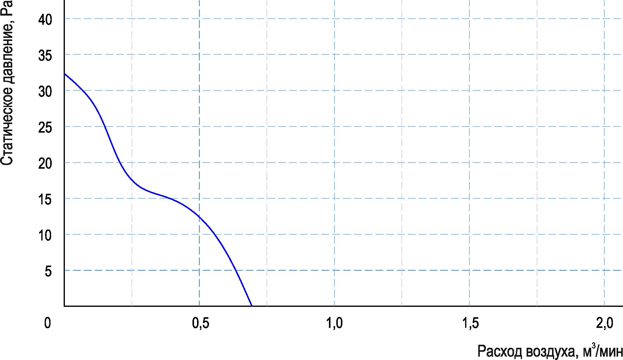 VENT-8038.220VAC.5MSHB