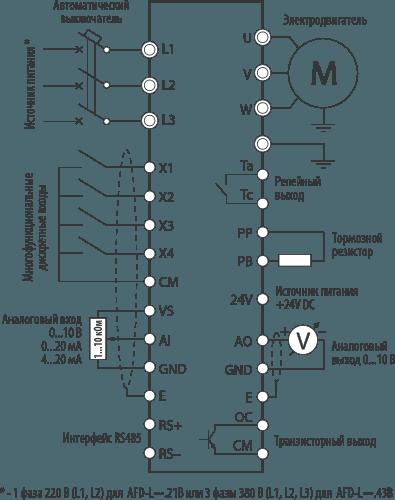 Общая схема подключения AFD-L